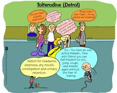 Tolterodine (Detrol) | Nursing Mnemonics and Tips