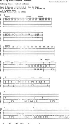 Blues Guitar Song, lyrics, chords, tablature, playing hints for Walking Blues-Robert Johnson Blues Guitar Chords, Guitar Chords For Songs, Music Chords, Guitar Chord Chart, Guitar Sheet Music, Guitar Tips, Music Sheets, Blues Guitar Lessons, Online Guitar Lessons