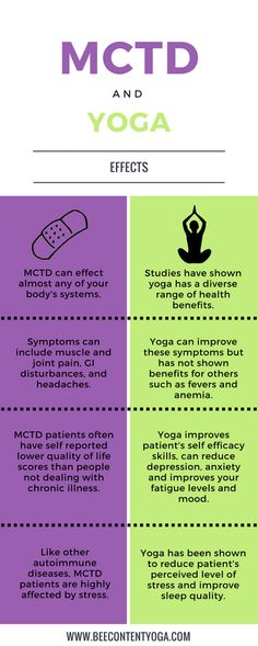 What is Mixed Connective Tissue Disease, MCTD, and how can yoga help? Chronic Illness, Chronic Pain, Fibromyalgia, Yoga For Arthritis, Small Study, Mental Health Problems, Crps, Body Systems, Yoga Benefits