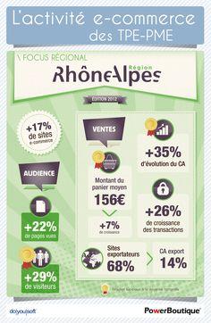 Etude e-commerce : région Rhône-Alpes (édition 2012)