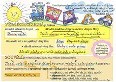 Vyjmenovaná slova + Věta a souvětí • Karta s přehledem učiva 4. třídy Teaching, Montessori, Literatura, Autism, Education, Onderwijs, Learning, Tutorials