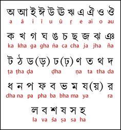 bangla letters practice writing | Ignorant Muslim Bangladeshi celibrating Benglai new year: Nauzubillah ...