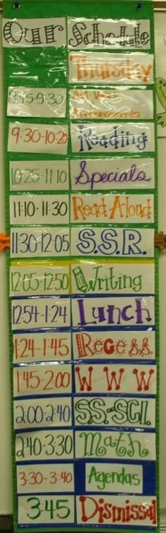 Elementary Classroom Procedures : Elementary classroom rules board teaching pinterest