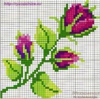 23 Ideas embroidery rose bud cross stitch for 2019 Beaded Cross Stitch, Cross Stitch Rose, Crochet Cross, Cross Stitch Flowers, Cross Stitch Charts, Cross Stitch Designs, Rose Embroidery, Cross Stitch Embroidery, Embroidery Patterns