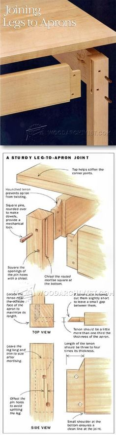 Jointing Legs to Aprons - Joinery Tips, Jigs and Techniques | http://WoodArchivist.com