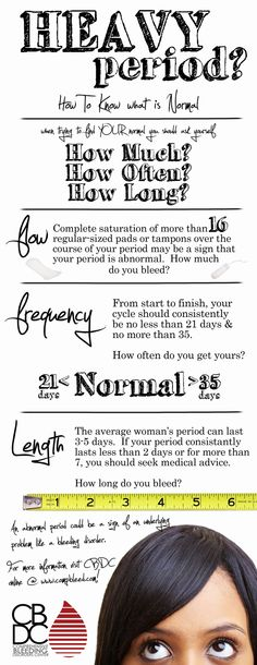 how to change your period cycle naturally