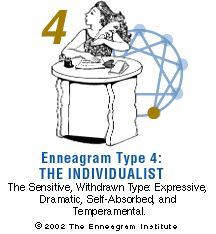 1000 Images About Enneagram On Pinterest Type 4 The