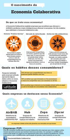 Economia Colaborativa - Sabendo da dificuldade de definirmos e apresentarmos para outras pessoas o conceito de Economia Colaborativa, criei um infográfico para facilitar o entendimento dessa nova economia.