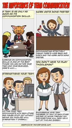 The Importance Of Team Communication