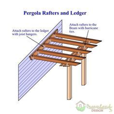 Pic of DIY Pergola Kit Ledger and Rafters (pergola plans attached to house) Learning how to build a pergola attached to the house. Build a DIY pergola that attaches to your house to provide shade for the patio and a place to hang your potted plants. Metal Pergola, Deck With Pergola, Outdoor Pergola, Cheap Pergola, Wooden Pergola, Covered Pergola, Backyard Pergola, Patio Roof, Metal Roof