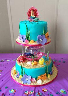Image result for little mermaid cake