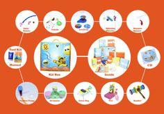 Alpha Kit: 10-in-1 DIY Project Kits - Butterfly EduFields