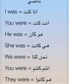 #learnarabiclanguage English Talk, Learn English Grammar, English Language Learning, English Words, English Lessons, Teaching English, Arabic Sentences, Arabic Phrases, English Sentences