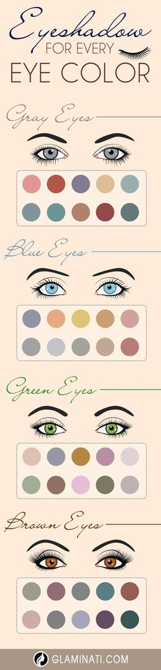 42 Most Attractive Makeup Ideas for Dark Green Eyes 42 Die attraktivsten Make-up-Ideen für dunkelgrüne Augen Eyeshadow For Brown Eyes, How To Apply Eyeshadow, Applying Eyeshadow, Mac Eyeshadow, Eyeshadow Palette, Eyeshadow Ideas, Eyeliner Ideas, Waterproof Eyeshadow, Simple Eyeshadow