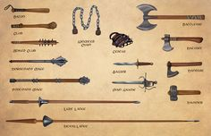 EN World RPG News & Reviews - Do You Know Your Glaive-Guisarme From Your Bohemian Earspoon?