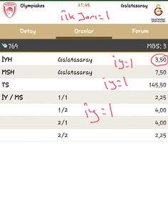 Bahis İddaa ve Canlı: Olympiakos - Galatasaray Euro Lig Grup D Basketbol Maçı 13/11/2014 21:45