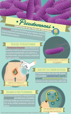 pseudomonas.png