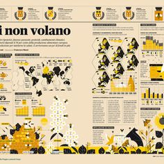 Francesco Franchi – Analisi Grafica http://www.francescofranchi.com/projects/infographics/analisigrafica