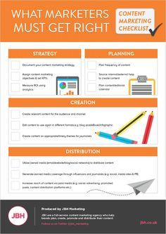 Plan A Link - Content Marketing Checklist