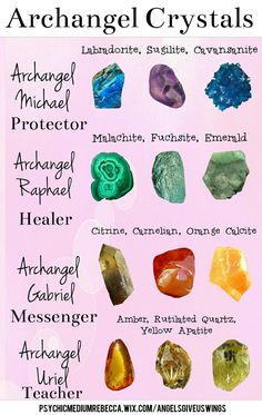 Crystals for working with the Archangels