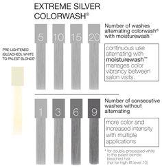 Silver Colorwash   Celeb Luxury