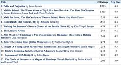 'Freebook Sifter' cuts out all those expensive eBooks and gives you what you want—the freebies!