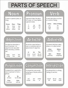 Cmvgfuuuaaawygyg 600450 6th grade pinterest school after searching the internet for the perfect printable that would show the basic parts of speech fandeluxe Choice Image