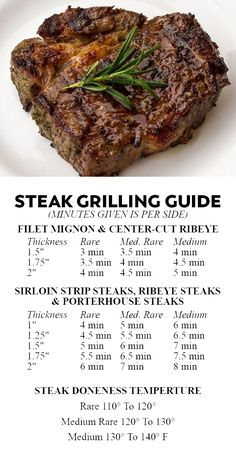 grilling recipes Easy Tips For Grilling Steak - How To Grill Steak At Home Steak Grilling Times, How To Grill Steak, Steaks On The Grill, Cooking Times For Steak, Medium Rare Steak Grill, Best Steak For Grilling, Meats To Grill, Chicken, Grilling