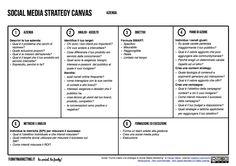 Social Media Strategy canvas