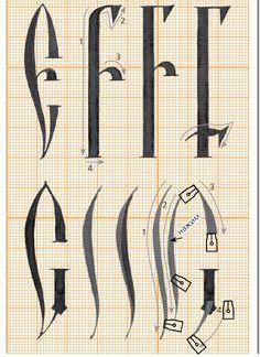 kaligrafia: e f g