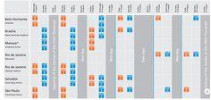Juegos Olímpicos Río de Janeiro 2016: se sortearon los grupos del fútbol y la selección argentina ya conoce a sus rivales - Selección Argentina - canchallena.com
