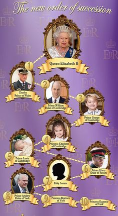 The Duke and Duchess of Cambridge 's third child - a younger sibling to Prince George and Princess Charlotte - is now the Queen and the Duke of Edinburgh's sixth great-grandchild.