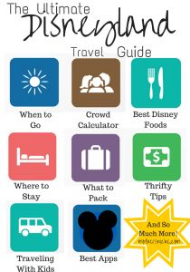 Disneyland Travel Guide: Everything you need to know about planning a trip to Disney!