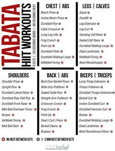 Tabata HIIT Workout | Posted by: AdvancedWeightLossTips.com