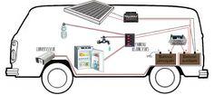 http://www.uneviesurlaroute.com/WEB/electricite-van-combi/
