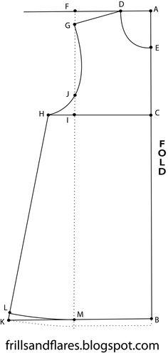 AB = longitud completa + 1/4 pulgadas  AC = 1/4 + 1/2 pulgadas pecho  líneas cuadradas de los puntos A, B, y C.  AF = hombro + 1/4 pulgadas  CH = 1/4 pecho + 1 1/2 pulgadas  BK = 1/4 pecho + 3 1/4 pulgadas  AD = 1/12 de pecho (puede cambiar esto de acuerdo a su gusto) + 1/4 pulgadas  AE = 12.1 pecho (se puede cambiar la profundidad del cuello delante de acuerdo a su gusto) + 1/2 pulgadas  cuello Forma DE.  Plaza desde F. Mark I donde la línea cruza cuadrado HC. Mark M donde la línea cruza…