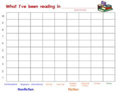 Cute--Graph of Books/Genres Read