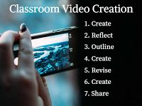 Free Technology for Teachers: Seven Steps for Creating Videos In Your Classroom