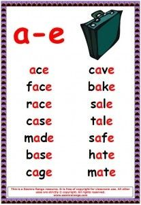long /e/ words | Phonics Poster: a-e Words 01 | Short and Long Vowels