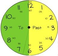Cute clock idea for teaching past and to