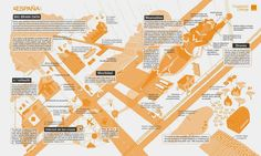 El futuro de la Sociedad de la Información #infografia #infographic
