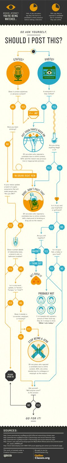 ♠ How To Decide If You Should Post Something On Social Media #Infographic