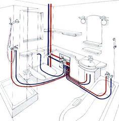 Find More our latest Half Bathroom remodel Trends in our website Bathroom Plans, Bathroom Plumbing, Bathroom Layout, Bathroom Interior Design, Bathroom Flooring, Small Bathroom, Industrial Bathroom, Bathroom Fixtures, Bathroom Ideas