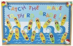 Put book jackets on surfboards for back to school bulletin board?  Maybe catch the wave to reading with pics of books on surfboard?