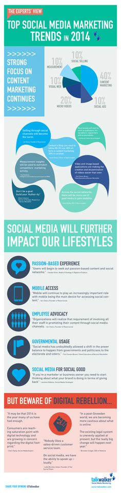 13 Social Media Marketing Trends in 2014 from the Experts - #infographic