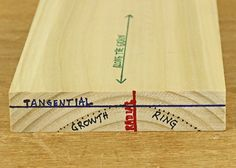 Piece of wood marked with movement and grain orientation
