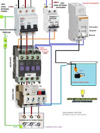 Esquemas eléctricos: maniobra motor bomba agua trifasico contactor rele...