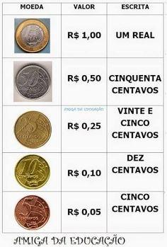 Resultado de imagem para atividade escolar sistema monetario