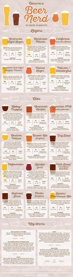 The ultimate guide to beer so you can pass for a connoisseur