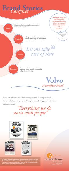The Caregiver Archetype as a business brand by Allegory Studios http://www.allegorystudios.com/2015/01/caregiver-infographic/